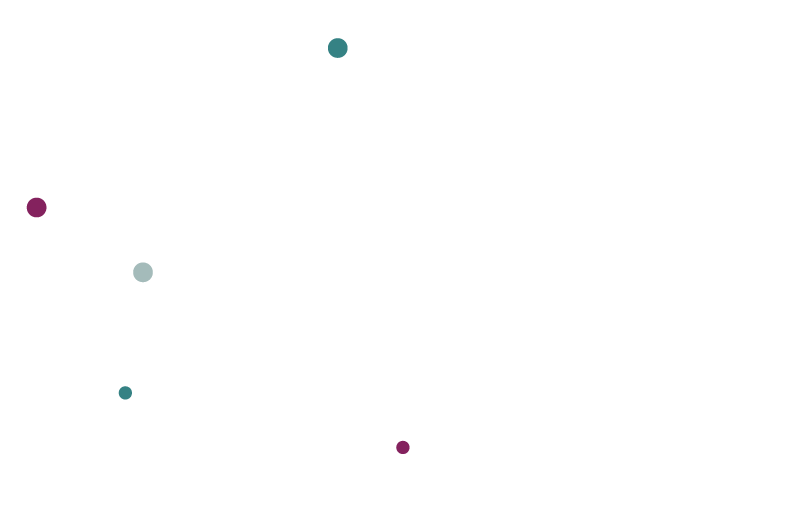 Digital Scholarship Lab Wordmark